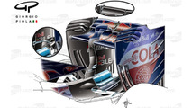 Chinese GP tech debrief Toro Rosso's new rear wing