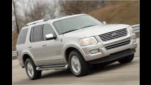 Ford gibt Stoff, Wasserstoff