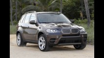 BMW mantém liderança entre marcas Premium em outubro