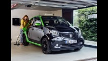 Smart apresenta as novas versões elétricas de ForTwo e ForFour