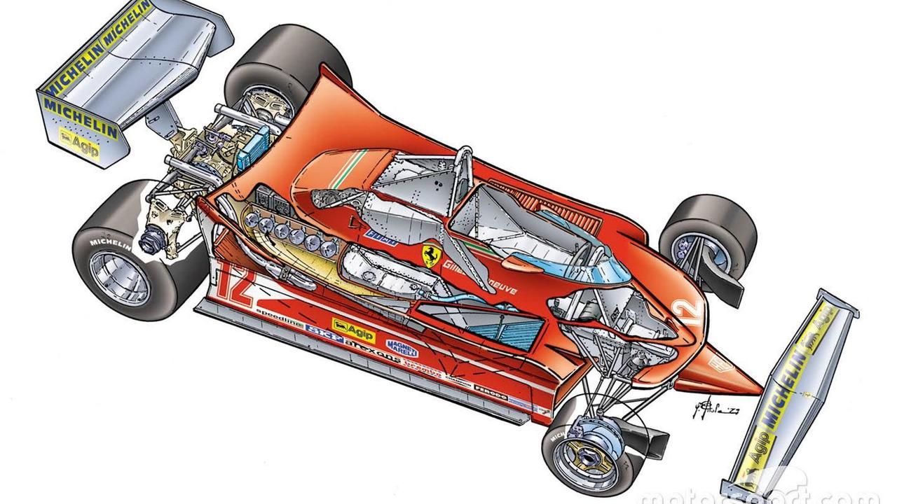 1979 Ferrari 312T4 of Gilles Villeneuve