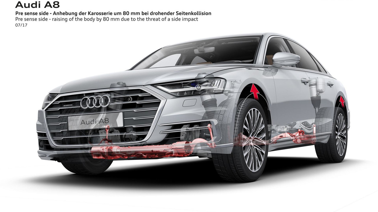 2018 audi a8 can you spot the differences. Black Bedroom Furniture Sets. Home Design Ideas
