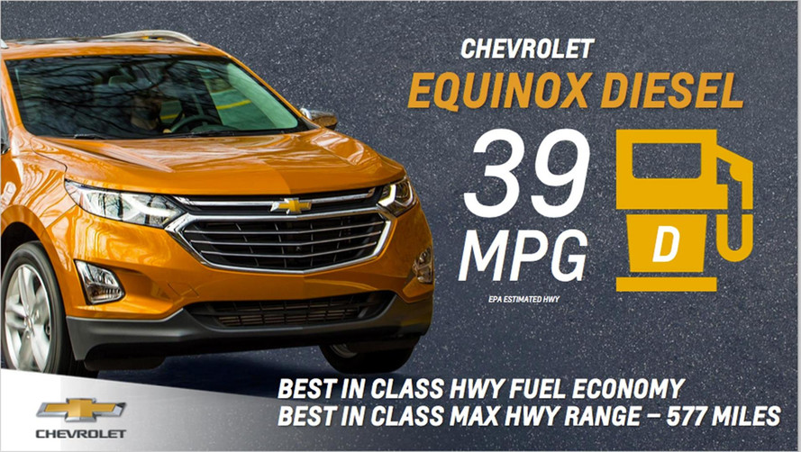 Chevy Equinox diesel officially gets up to 39 mpg