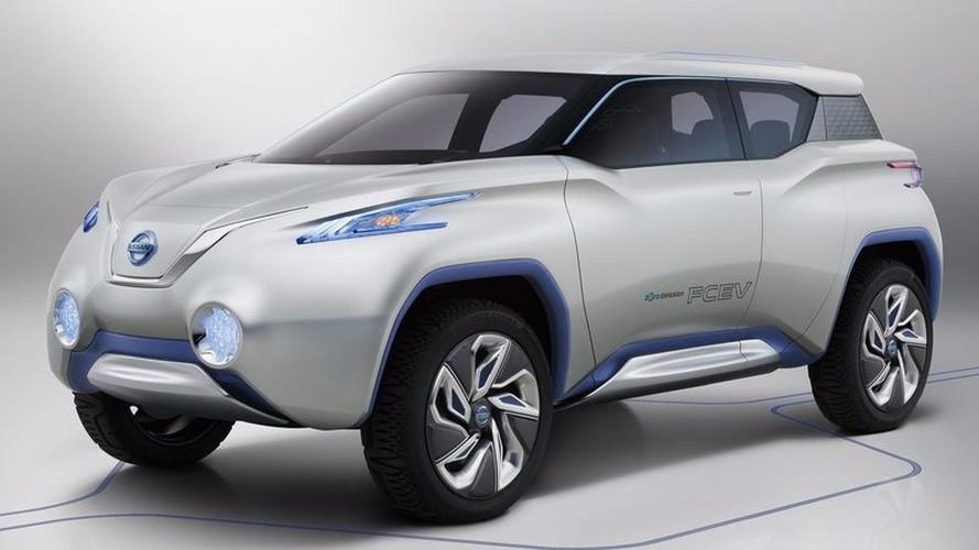 Nissan'dan elektrikli SUV mi gelecek?
