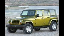 Jeep: Länge läuft