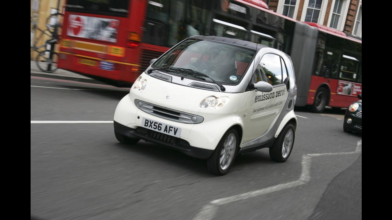 smart fortwo zero emission