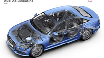Audi A6, A7 facelift