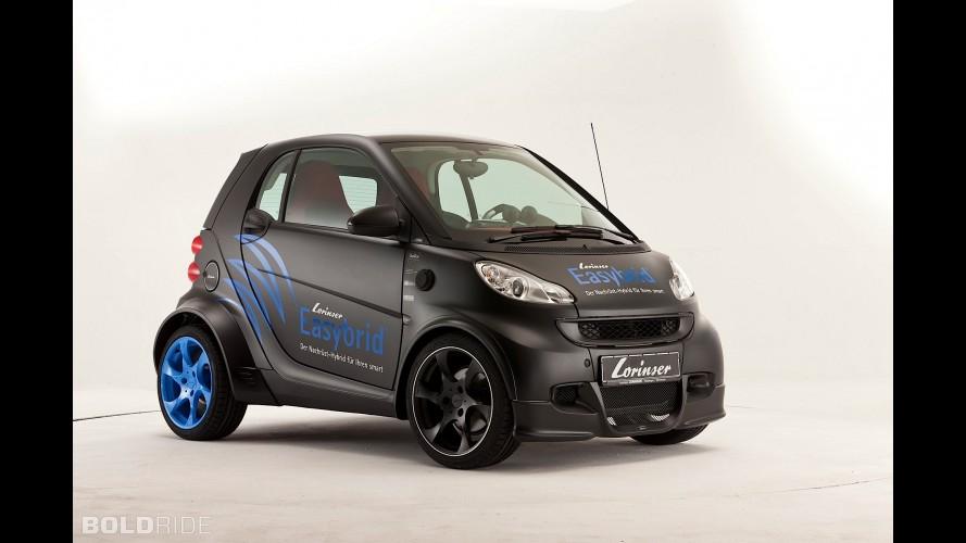 Lorinser Smart Fortwo Easybrid