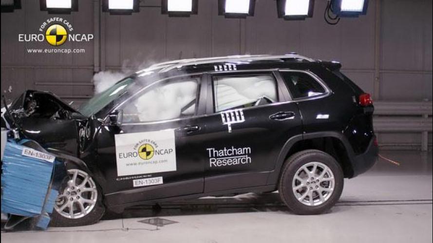 Euro NCAP: 5 stelle per Jeep Cherokee, Mercedes CLA, Peugeot 2008 e Suzuki S-Cross