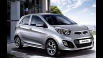 COREIA DO SUL: Veja a lista dos carros mais vendidos em setembro de 2012