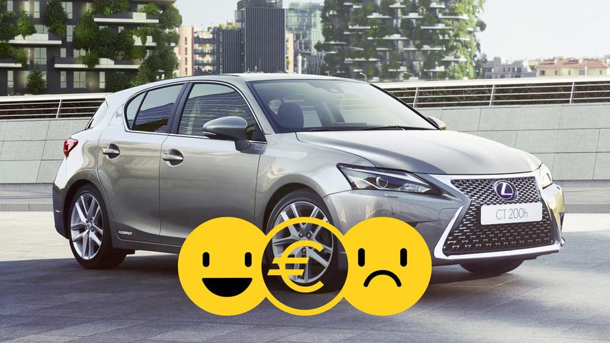 Promozione Lexus CT Hybrid, perché conviene e perché no