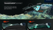 Land Rover Discovery Vision Concept's transparant hood/bonnet technology