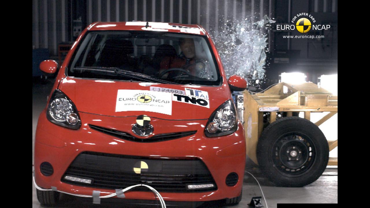 Crash test Toyota Aygo 2012