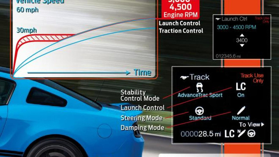 2013 Shelby GT500 gets clever launch control system
