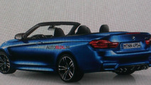 Purported BMW M4 Convertible 08.11.2013