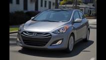 Hyundai e Kia: divulgação de consumo