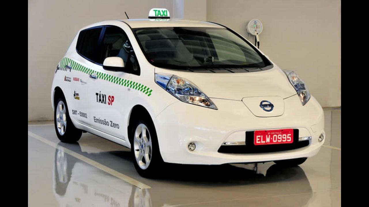 Polícia do Rio de Janeiro utilizará dois Nissan Leaf