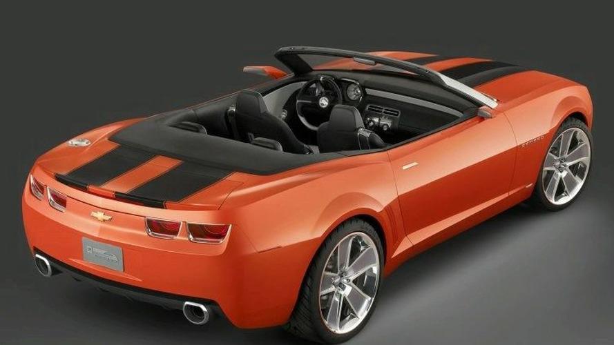 Chevrolet forecasts 2009 Camaro sales