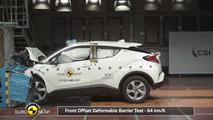 Toyota CH-R Euro NCAP
