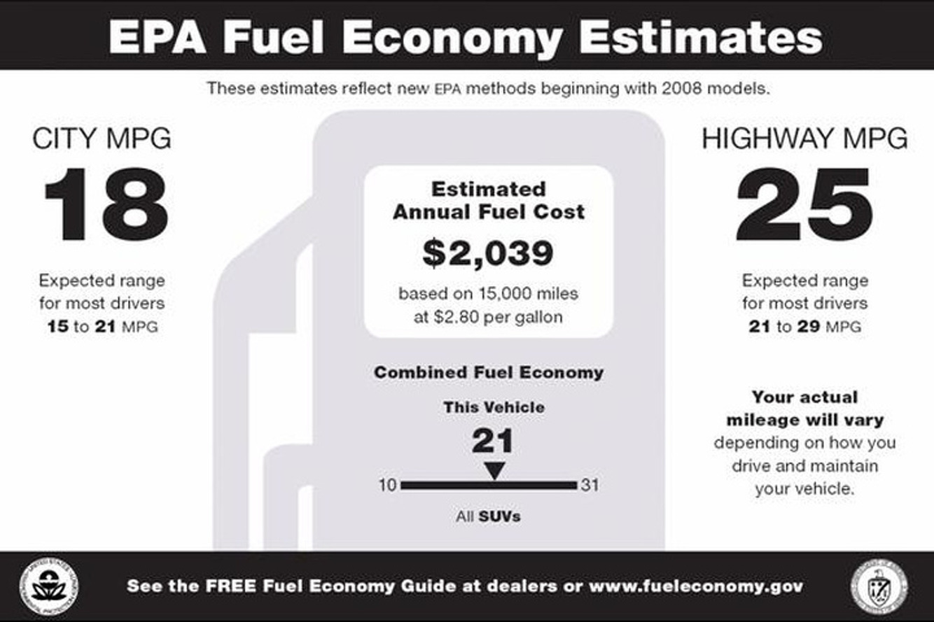 Study Finding More Accurate Fuel Economy than MPG Numbers