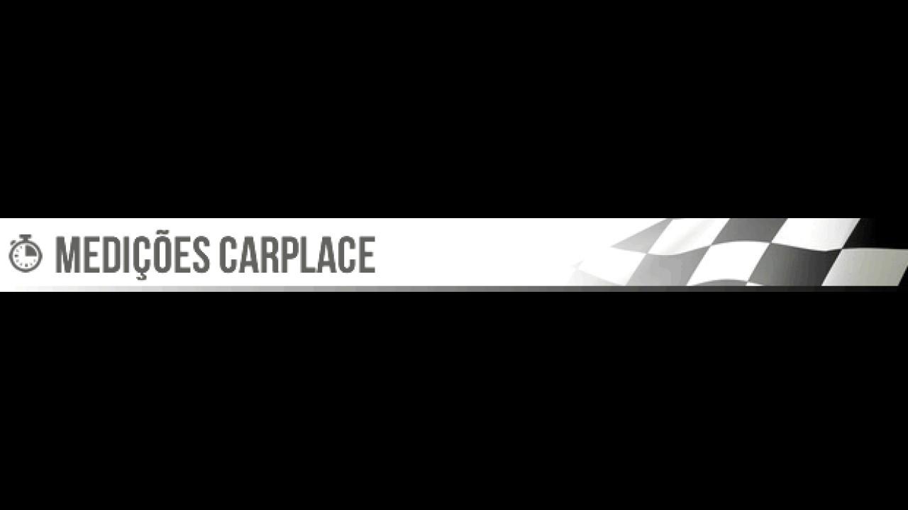 """Teste CARPLACE: March 3-cilindros é melhor na """"vida real"""", mas pior na pista"""