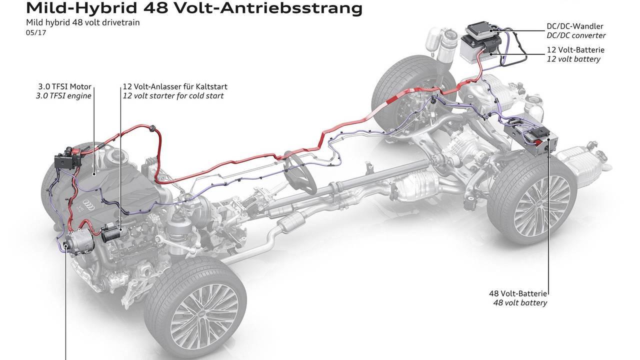 Fein 48 Volt Clubwagen Schaltplan Ideen - Verdrahtungsideen - korsmi ...