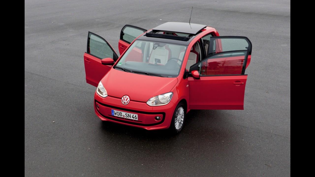 PAÍSES NÓRDICOS: Os carros mais vendidos em 2012 na Dinamarca, Finlândia, Noruega e Suécia
