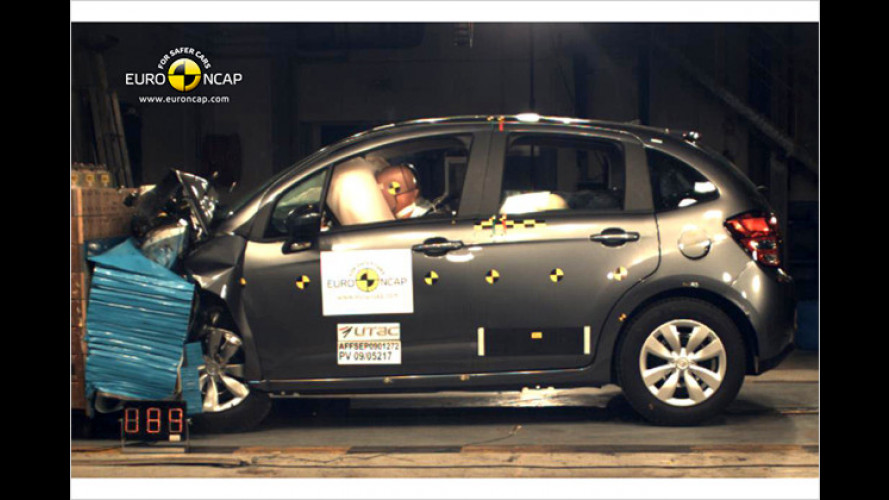 EuroNCAP-Crashtest: Nur der neue Citroën C3 patzt etwas
