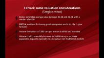 FCA, piano prodotti Ferrari 2018
