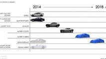 Maserati five year plan