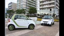 smart times 2011
