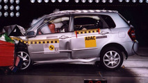 Kia Cerato Crash Test
