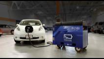 FreeWire Mobi Charger, caricatori portatili per auto elettriche