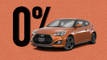 Best New Car Financing