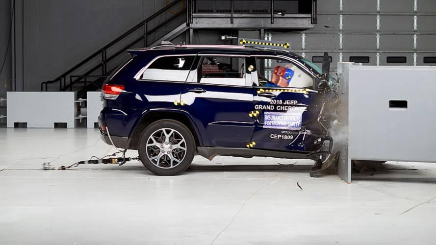 Ford Explorer ve Grand Cherokee, çarpışma testlerinden düşük not aldı