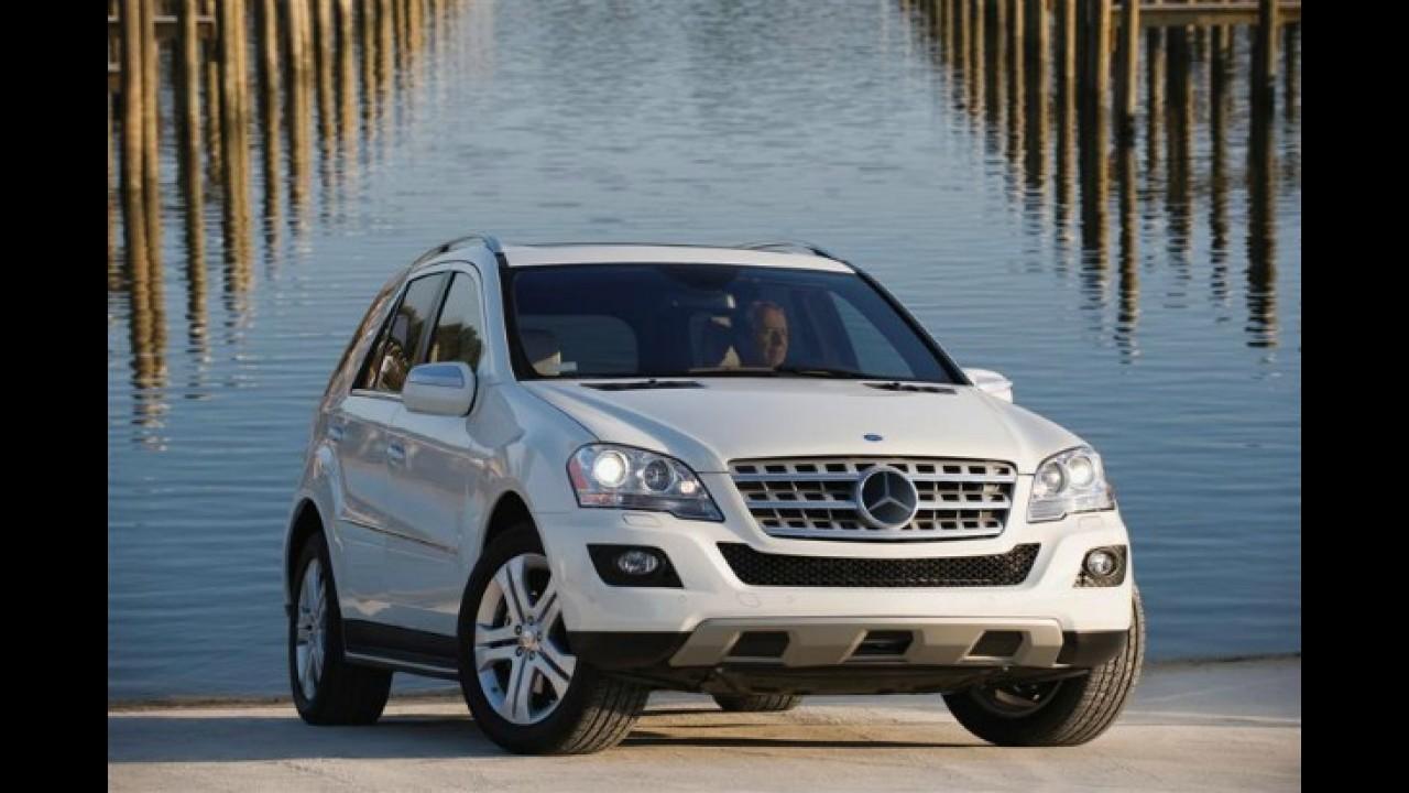 SUV'S / CROSSOVERS PREMIUM, resultados de fevereiro: Evoque brilha