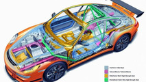 Body shell concept of the new 911 GT3 RS