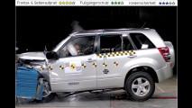 SUVs im Crashtest