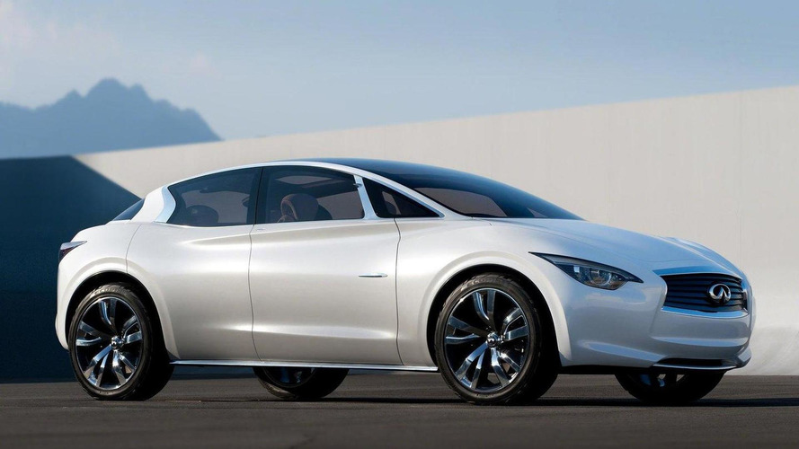 2015 Infiniti Q30 to have an adjustable ride height system - report
