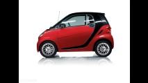 Smart Passion Coupe