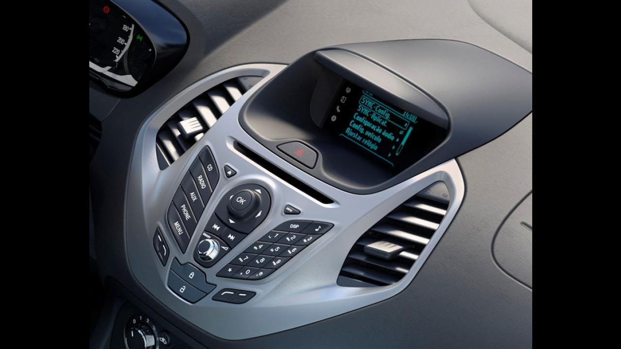 Ford realiza primeiro encontro de desenvolvedores de aplicativos para carros