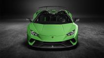 Lamborghini Huracan Performante Spyder Rendering