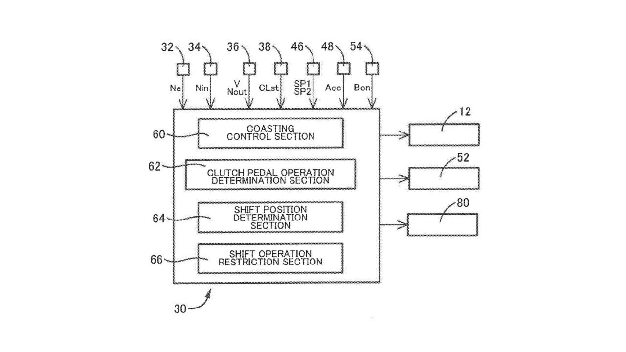 Coasting control manual trans patent