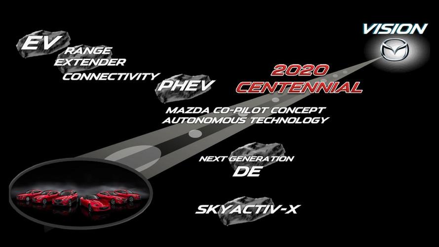 Mazda EVs, Skyactive-X Sparkless Ignition Engine Coming In 2019