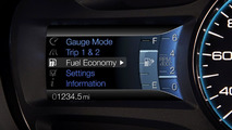 MyFord Touch Eco-Advisor 16.04.2010