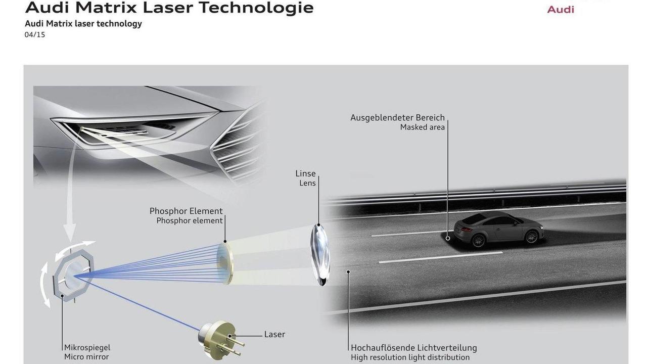 Audi lighting tech