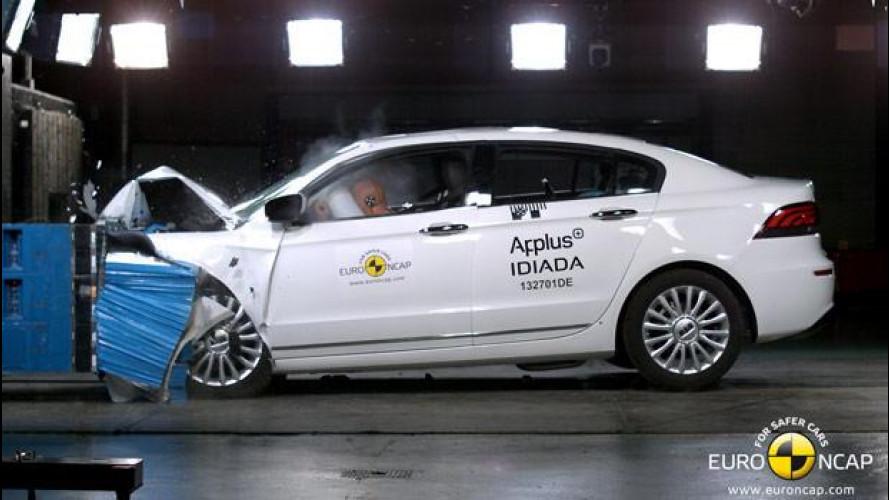 Euro NCAP: punteggio pieno per Qoros 3, Kia Carens e Seat Leon ST