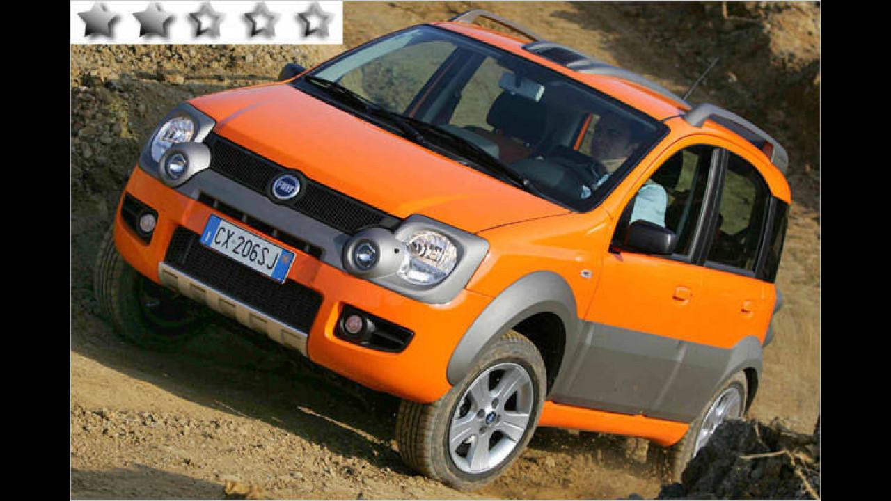 Fiat Panda 1.3 JTD Multijet 16V 4x4 Cross : 44 Punkte