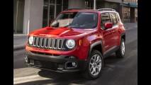 Planos de crescimento da Jeep incluem Renegade e