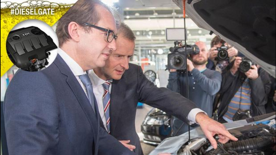 Dieselgate Volkswagen, partiti i richiami in Europa